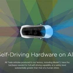 Elon Musk indica que el sistema de conducción autónomo estará listo en 3 o 6 meses