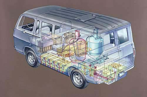 GM Heritage Center Shares History of Hydrogen Fuel Cells.  (United States)