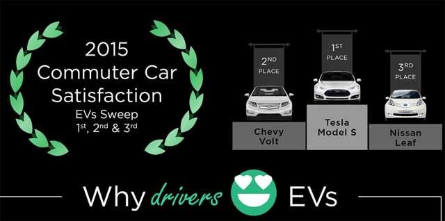 coches-electricos-satisfaccion