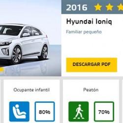 El Hyundai IONIQ logra 5 estrellas euroNCAP