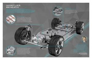 jaguar-i-pace-caracteristicas-2
