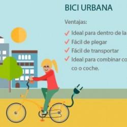 Som Mobilitat y Som Energia lanzan una compra colectiva de bicicletas eléctricas