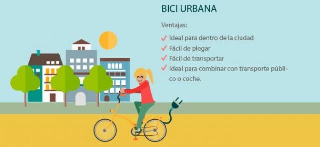 som-mobilitat-bici-electrica