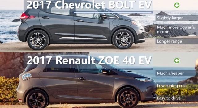 Comparativa estadística. Renault ZOE ZE 40 contra BMW i3 94 Ah contra Chevrolet Bolt (Opel Ampera-e)