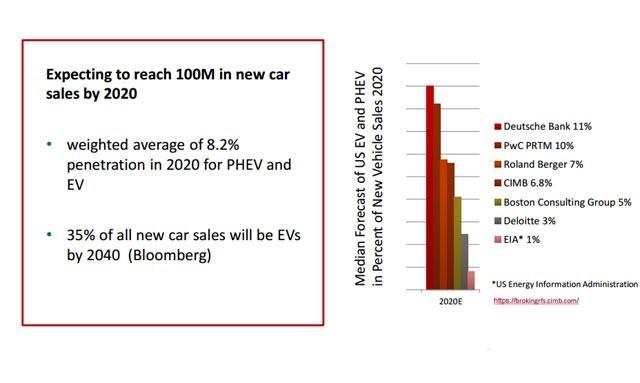 iforme-ventas-coches-electricos-2020