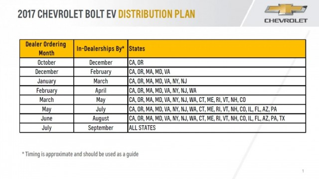 2017-chevrolet-bolt-ev-electric-car-u-s-distribution-plan-by-state-oct-2016-sep-2017_100589182_l