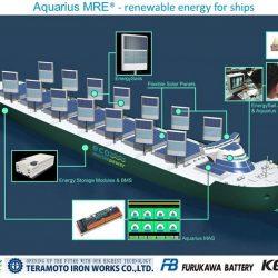 Velas rígidas solares en buques de gran tonelaje a prueba en 2018