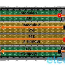 Esta es la arquitectura de la batería del Tesla Model 3