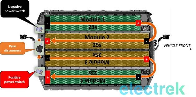 Pack baterias Model 3