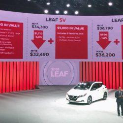 Según Nissan, el nuevo LEAF será más barato que la anterior generación y ofrecerá un valor añadido de hasta 6.800 dólares