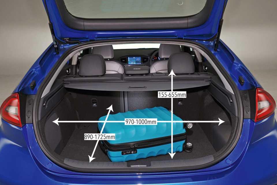 Comparativa Hyundai Ioniq Plug In Contra Volkswagen Golf Gte