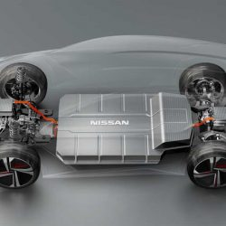 Cuidados básicos para la batería de un coche eléctrico