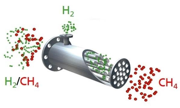Solución para transportar el hidrógeno por el mismo hueco que el  gas natural