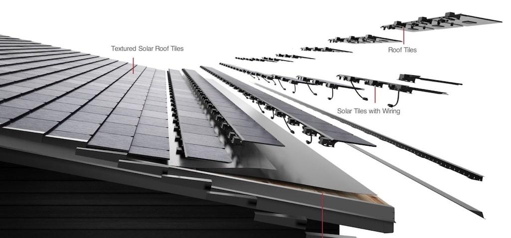 Composición placas solares
