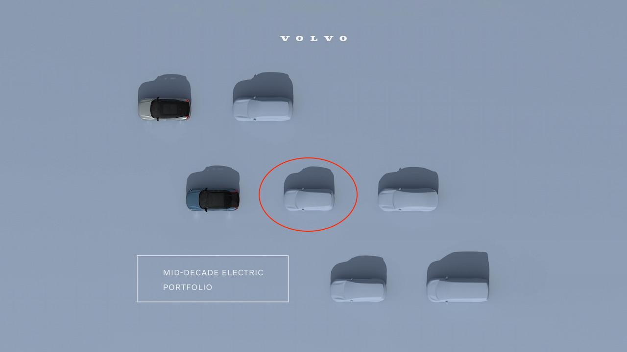 Volvo XC20