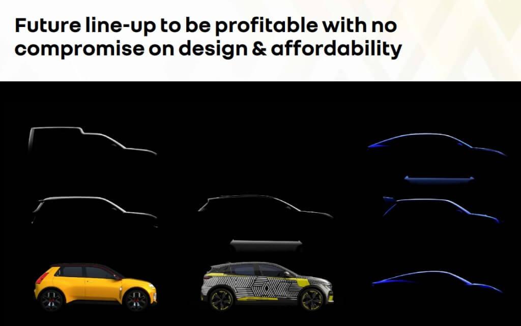 Línea futuriste Renault