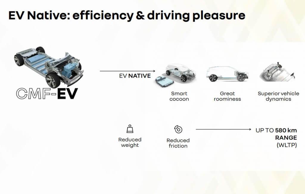 Eficiencia y placer de conducción