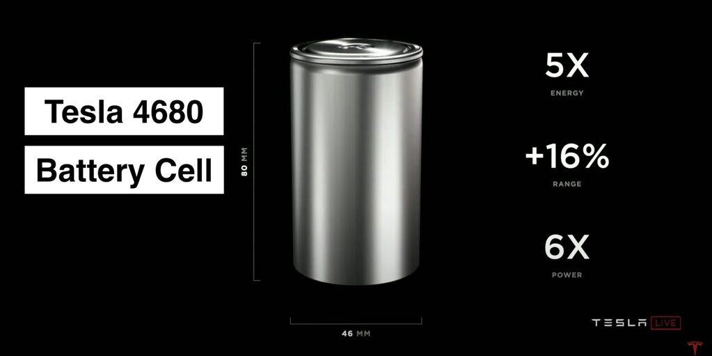 Celda 4680 de Tesla