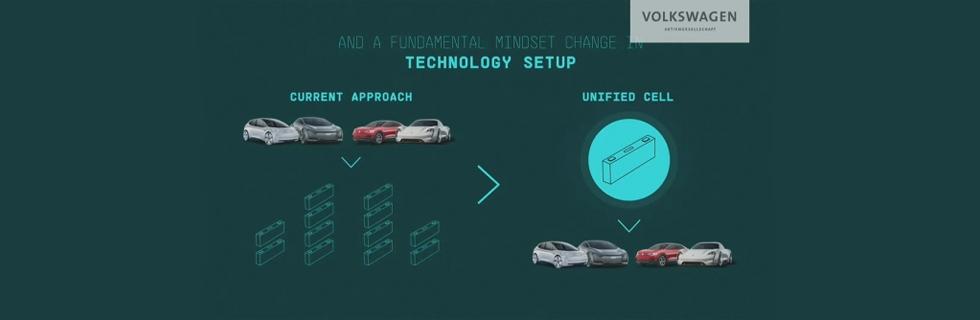Samsung SDI y Volkswagen