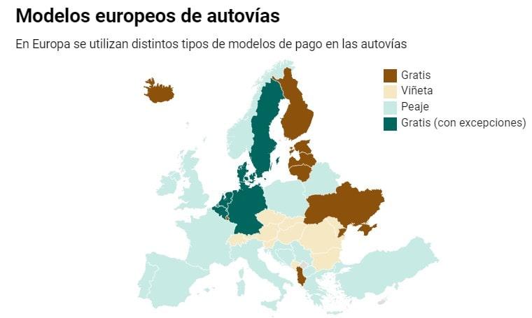 Sistemas de peaje europeos