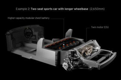 Lotus presenta la plataforma eléctrica que emplearán los próximos Elise, Evora… y Alpine A110